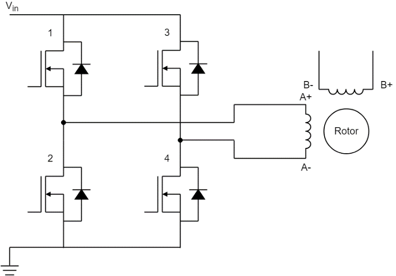 Bipolar Stepper Motor driving circuit