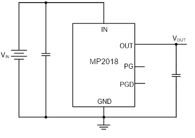 Linear regulator