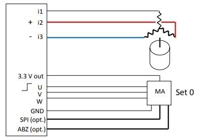 Figure 23: Winding Supply Current for Zero Setting