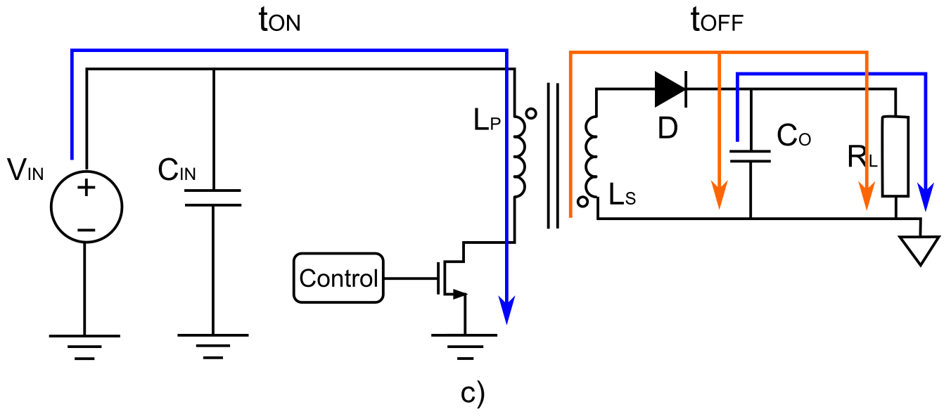 Current Diagram of a Flyback Converter