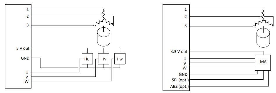 Figure 4: Motor Control Schematic