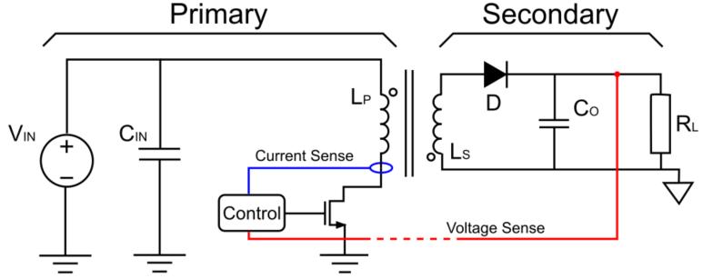 Peak Current Control Mode Schematic
