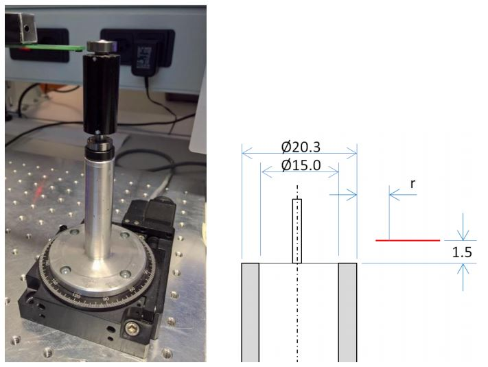 Figure 6: Setup Used to Scan the Magnetic Field of the Naked Rotor (Red Line: Scan Path)