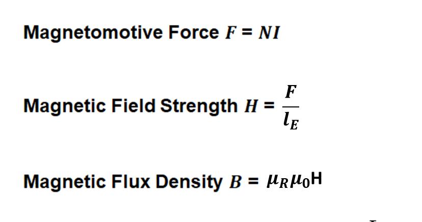Figure 5: Magnetic Flux Density Formulas