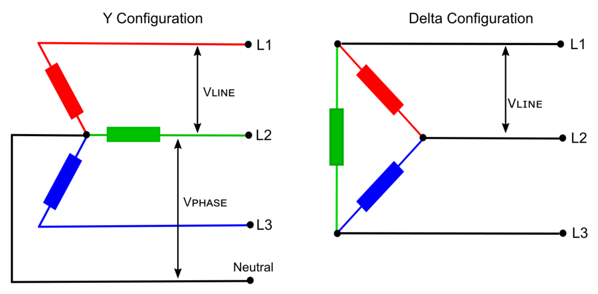 Y and Delta Three-Phase Configurations