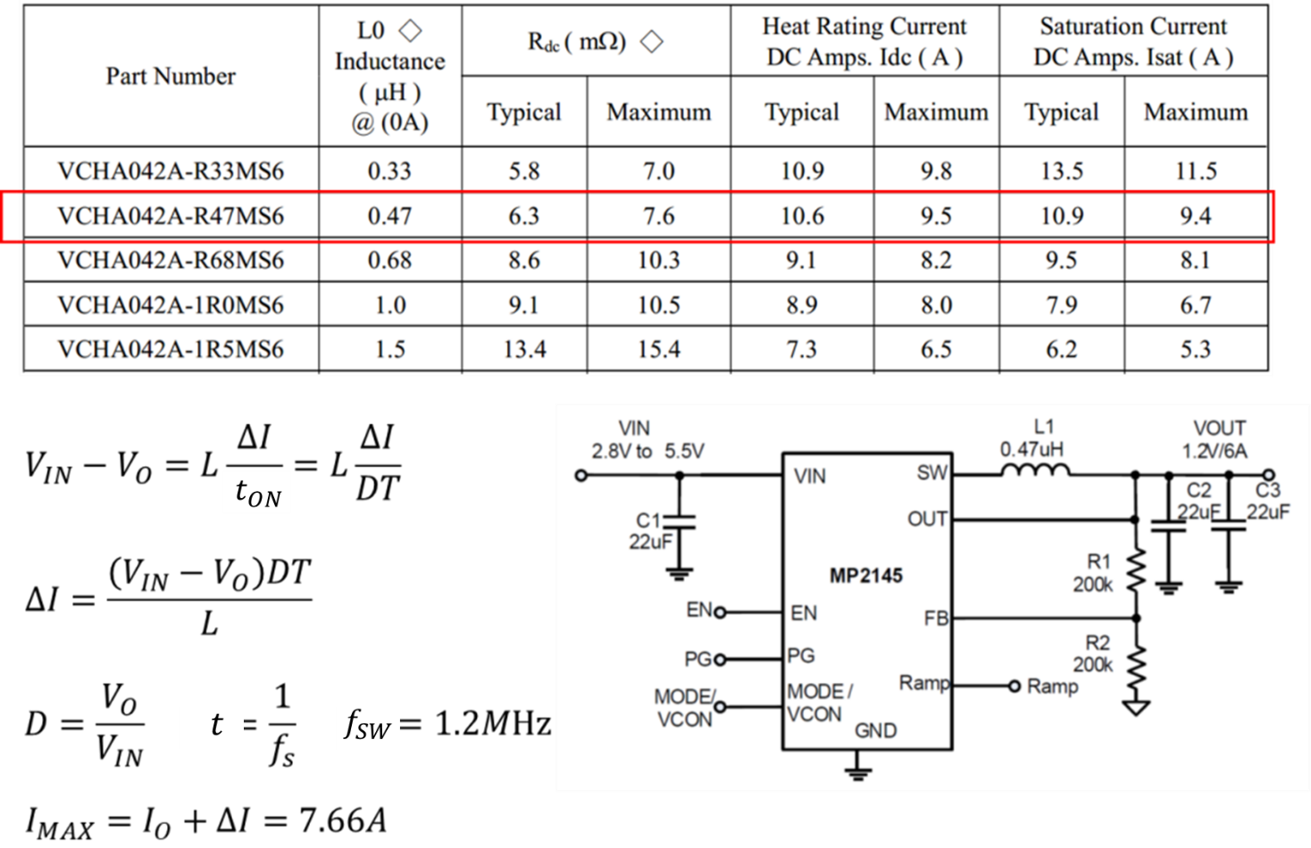 Figure 6: Calculating Maximum Inductor Current with the MP2145