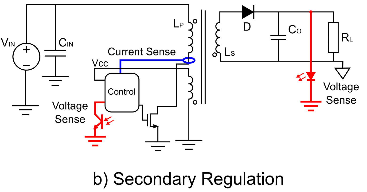 Secondary-Side Regulation Circuit Schematic