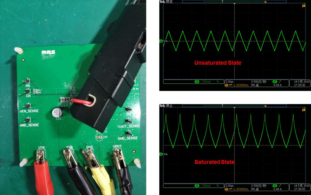Figure 8: MP2145 Evaluation Board Waveform
