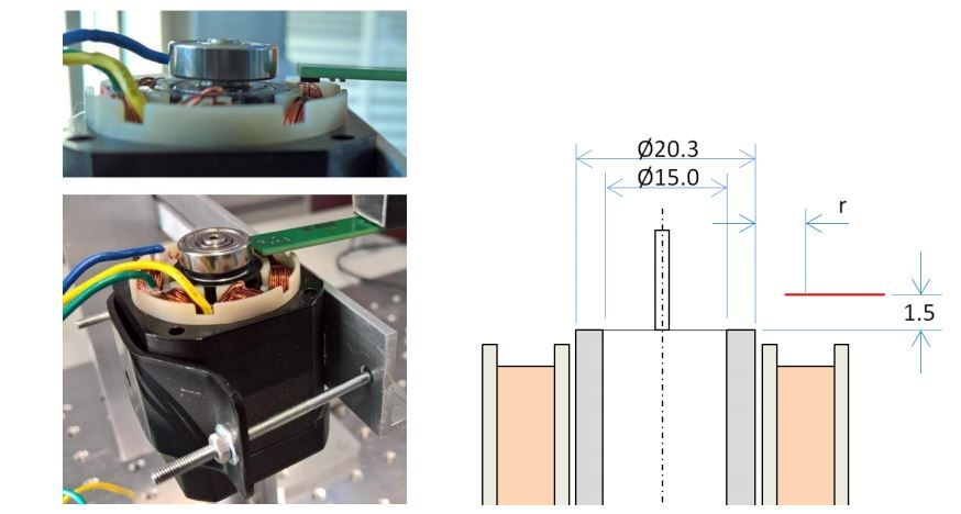 Figure 9: Setup for Measuring the Rotor Field in Real Motor Environment (i.e.: with the Stator)