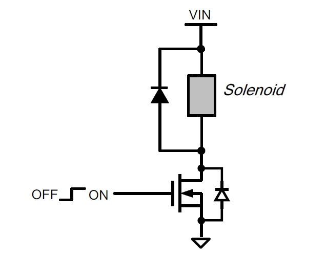 Figure 3: Simple Solenoid Driver