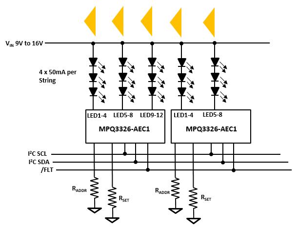 Automotive LED Driver Dynamic Direction Indicator
