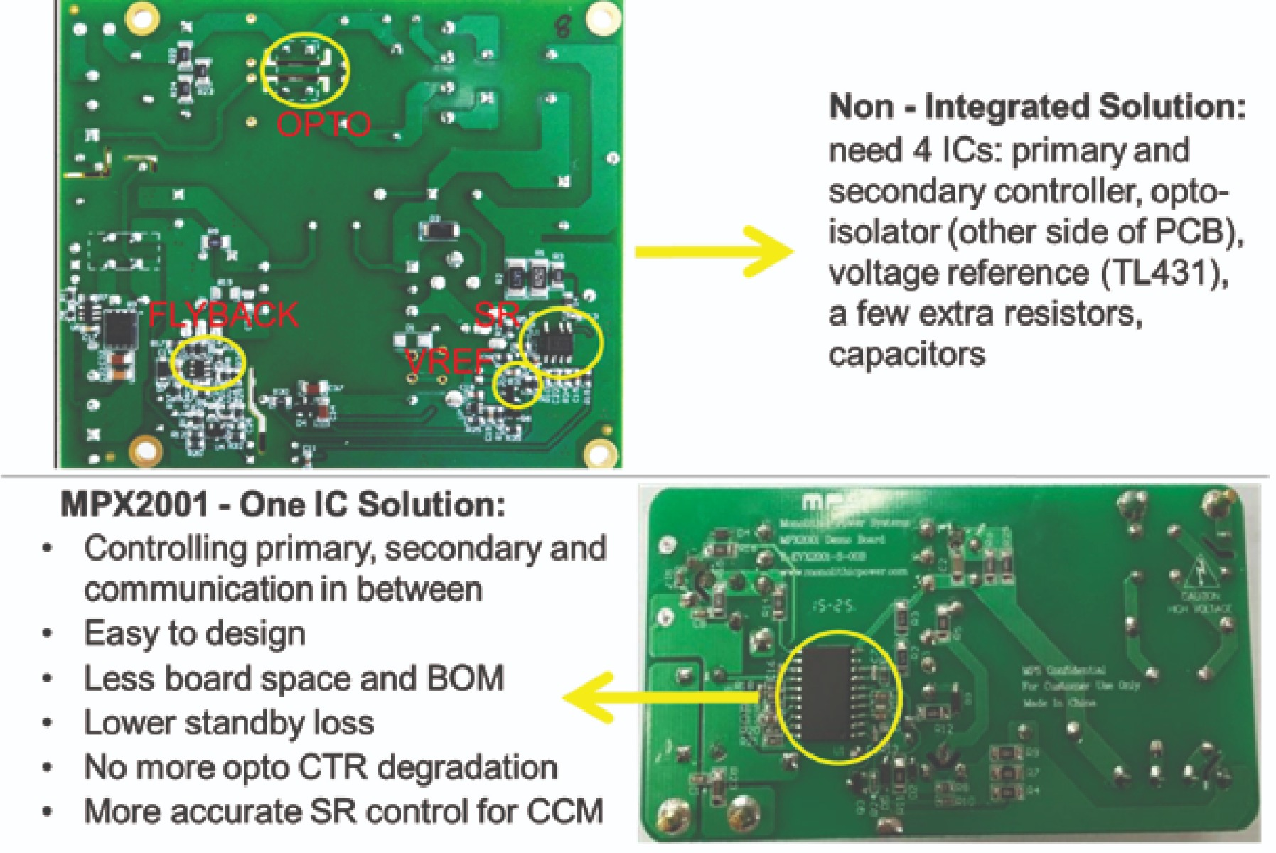 Figure 2: How Capacitive Coupling Saves BOM – TI vs. MPS