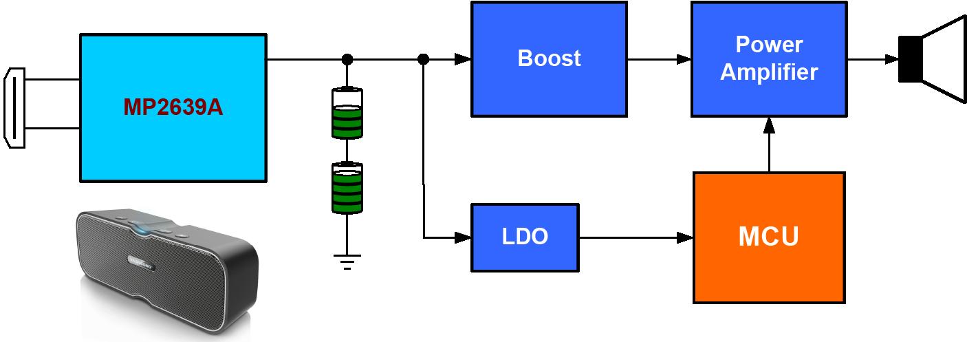 Bluetooth Speaker charging ic