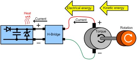 Figure 5: Semiconductor Clamp Used to Dissipate Energy