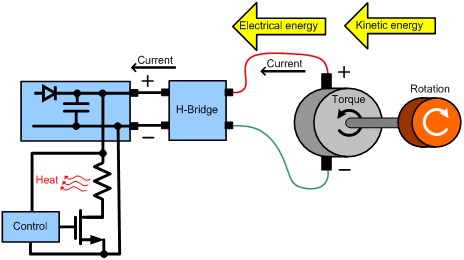 Figure 6: Active Circuit Clamp Used to Dissipate Energy