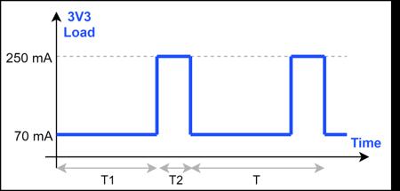 Figure 3: Block diagram