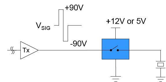 voltage-bias