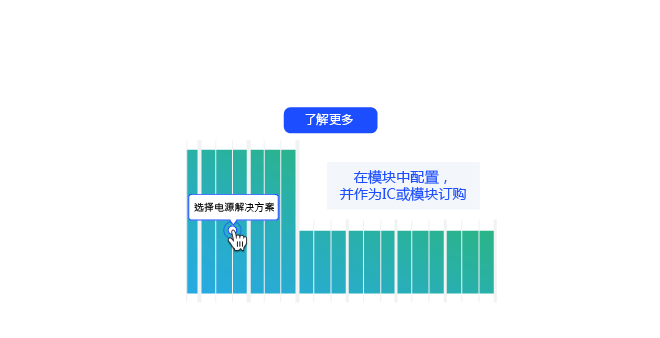 dcdc-selector-chart