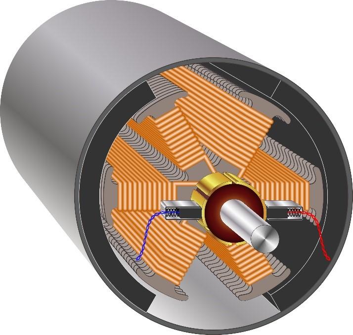 Figure 1: Brushless Motor with Commutator