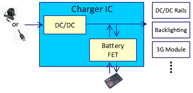 NVDC Power Path Management Structure