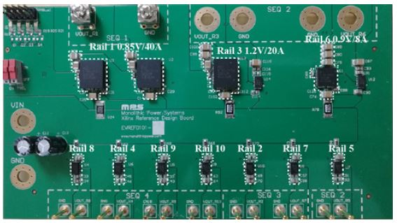 Reference Design Board for Zynq UltraScale+ RFSoC