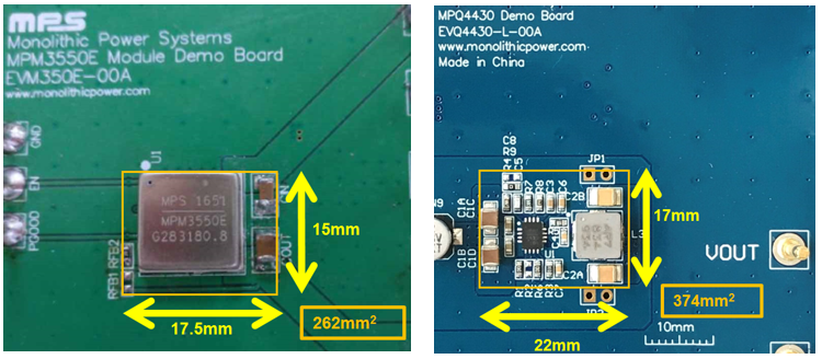 Figure 4: Integrated Module DC/DC Step-Down Converter Board Area vs. Conventional Discrete DC/DC