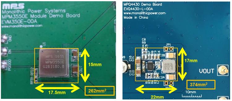 Figure 4: Integrated Module DC/DC Step-Down Converter Board Area vs. Conventional Discrete DC/DC