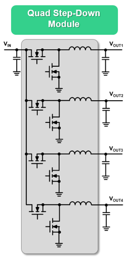 Figure 6: Example of Module Integrating Four DC/DC Converters