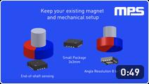 MagAlpha Magnetic Angle Position Sensors