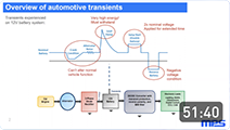 On-Demand From Cold Crank to Load Dump - A Primer on Automotive Transients